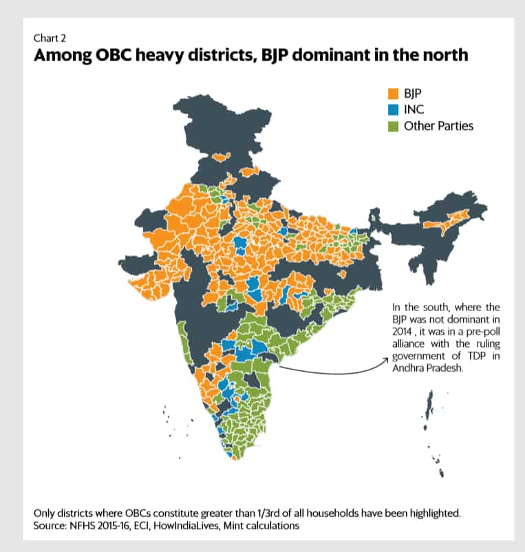How caste and class shape election results in India