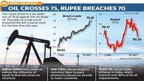 livemint.com - Utpal Bhaskar - India, China step on the gas on oil sourcing plan