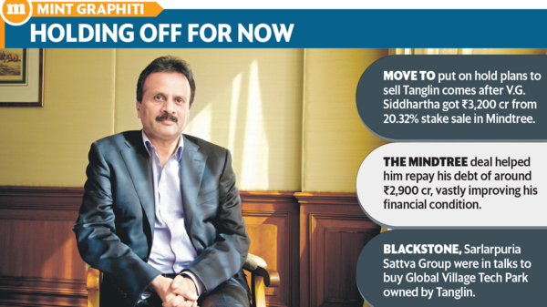 The deal helped Siddhartha repay his debt of about  ₹2,900 crore, vastly improving his financial condition (Priyanka Parashar/Mint)