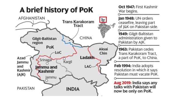 PoK comprises the so-called Azad Jammu and Kashmir (AJK) and Gilgit-Baltistan. Pakistan ceded a part of PoK, called the Trans Karakoram Tract, to China in 1963.