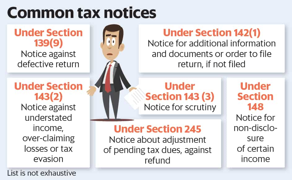 Common Tax notices