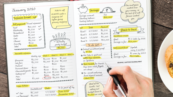 Bullet journaling lets you lay out all your plans and goals visually