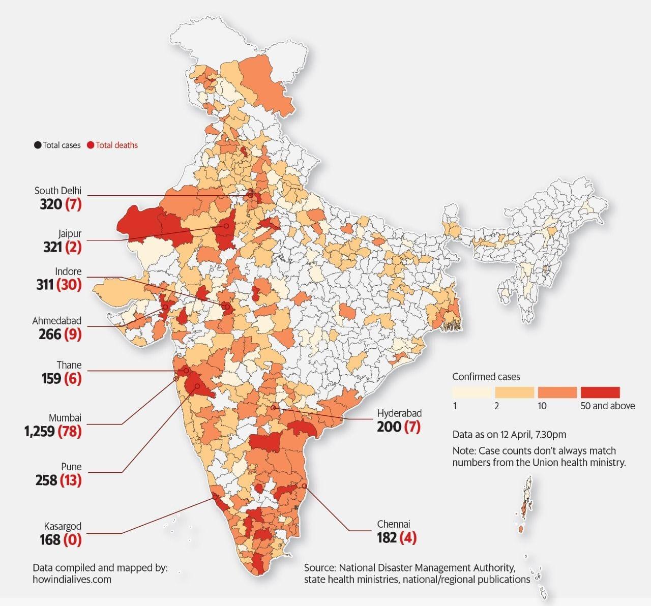 The pandemic footprint.