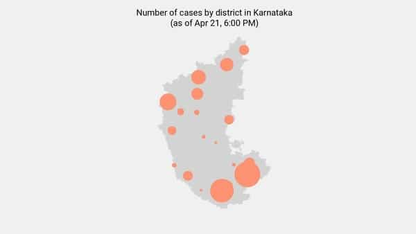 19 districts in Karnataka have confirmed cases of Covid-19