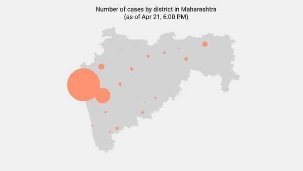 30 districts in Maharashtra have confirmed cases of Covid-19