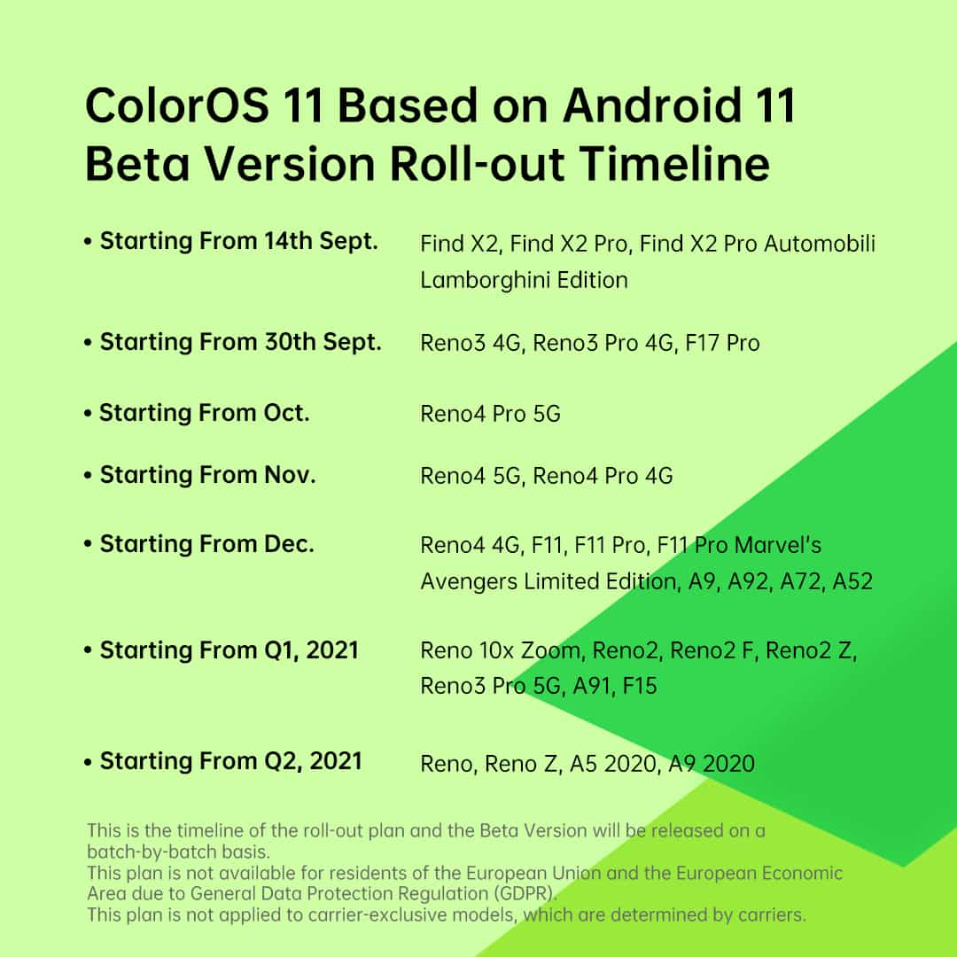 Timeline for the roll out of ColorOS 11 Beta