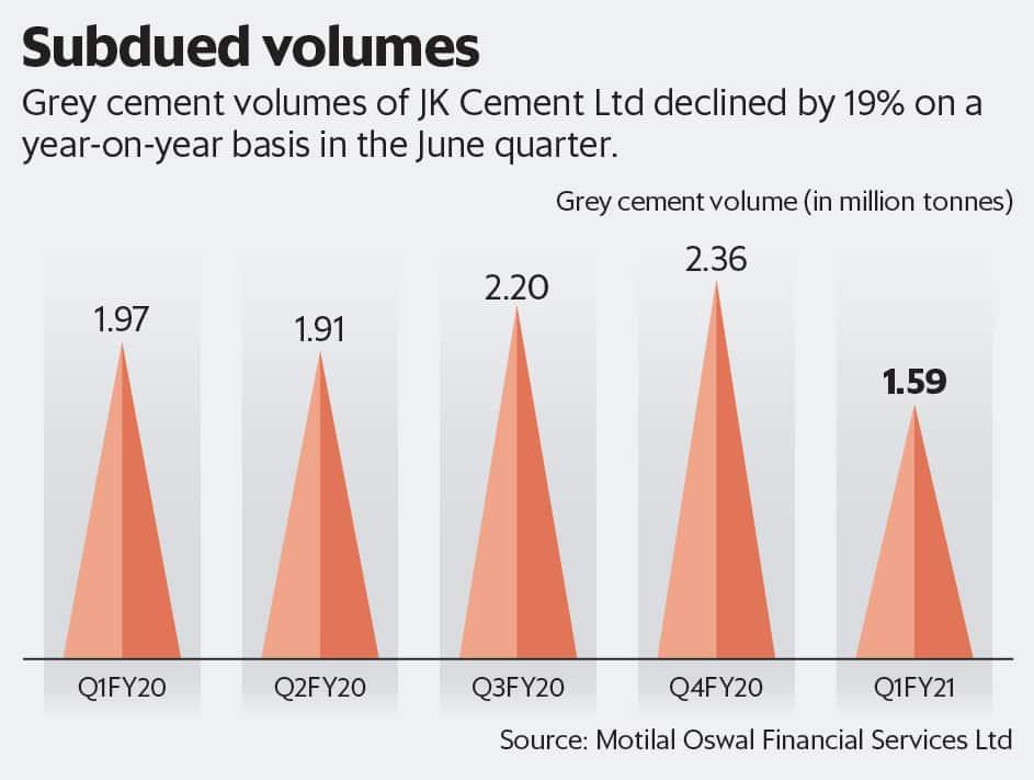 Subduced volumes