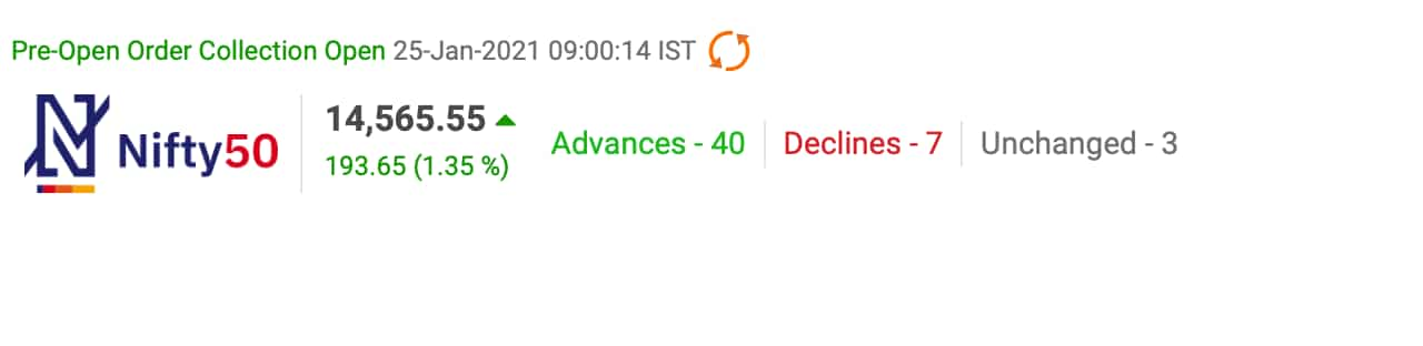 Nifty in pre-opening trade on Monday.