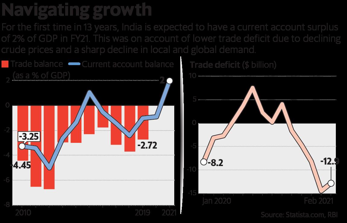 Navigating growth