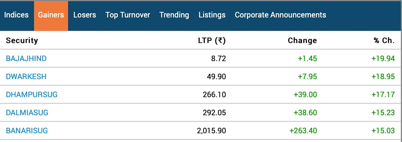 BSE gainers.