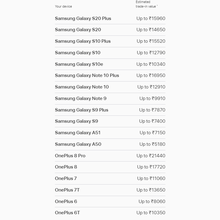 Apple has only listed Samsung and OnePlus devices on its website but users can enter their IMEI ID during the purchase to check eligibility.