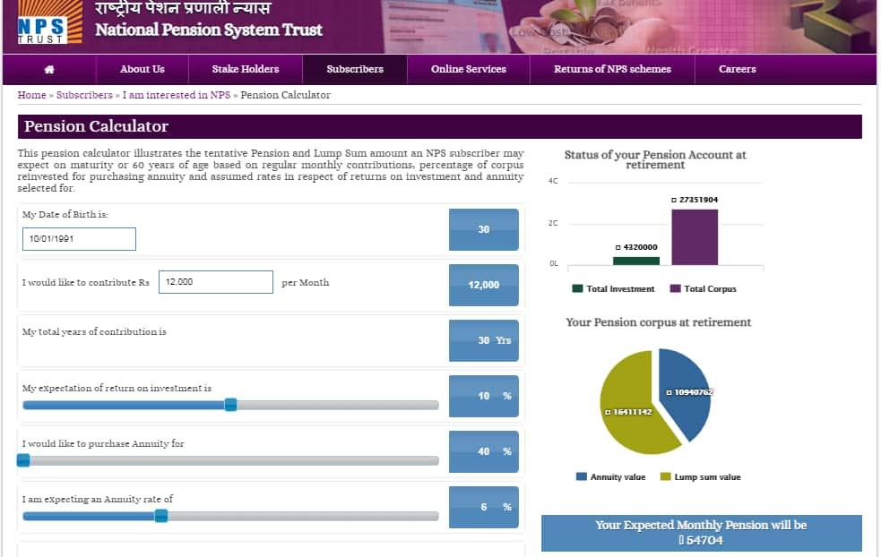 NPS Calculator: Source NPS Trust