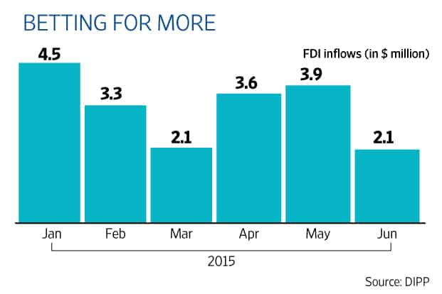 FDI norms eased, auto sales get festival boost, Maggi back on shelves