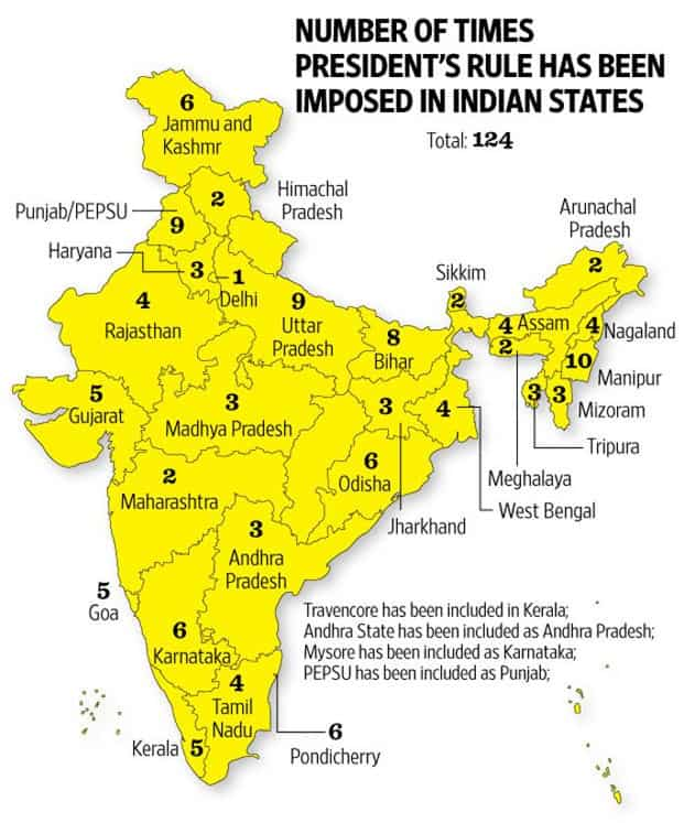 How President's Rule in India has been imposed over the years