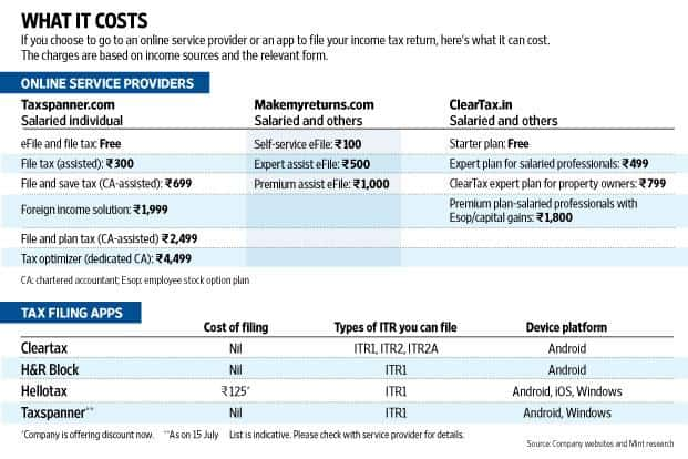 Using tax filing portals, apps to file returns