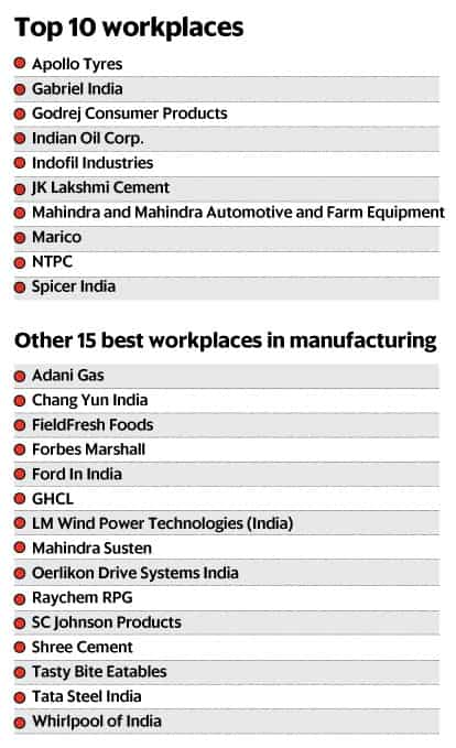 Best workplaces in manufacturing look to attract younger talent