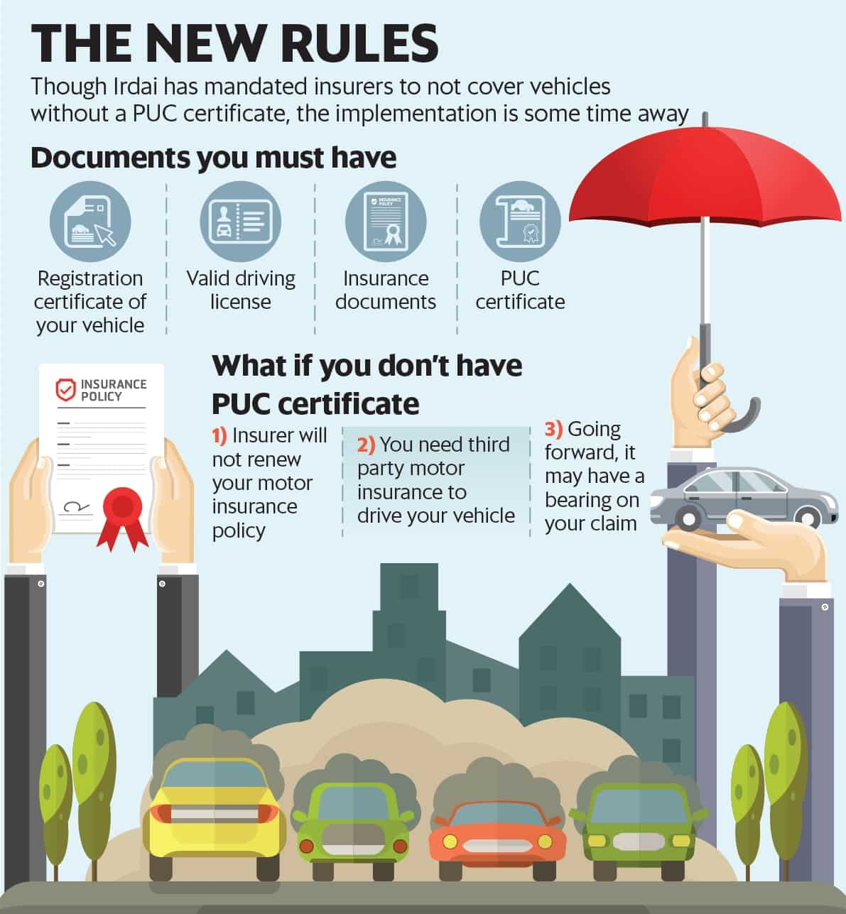 Check Car Insurance Expiry Date >> Sc Links Pollution With Car Insurance Cover What You Should Do
