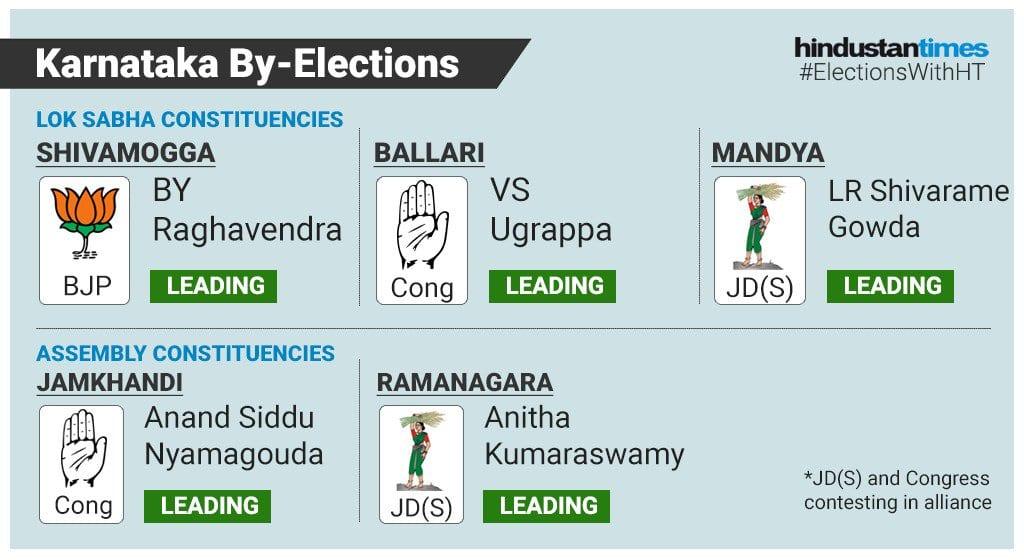 Graphic: Hindustan Times
