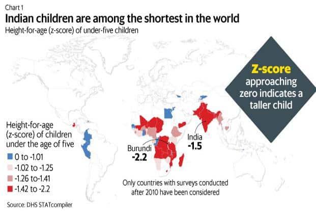 Why Swachh Bharat Abhiyan matters for India's children