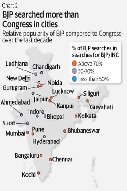 What Google reveals about search interest in Indian politics