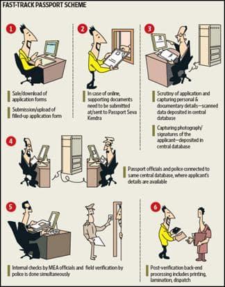 Graphic: Jayachandran / Mint