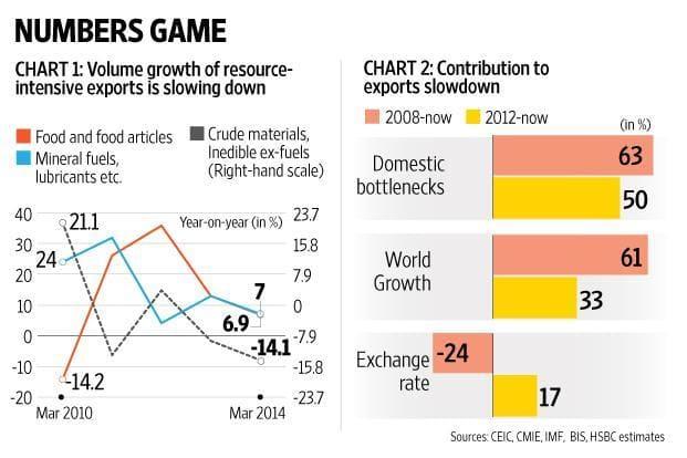 Graphic by Naveen Kumar Saini/Mint