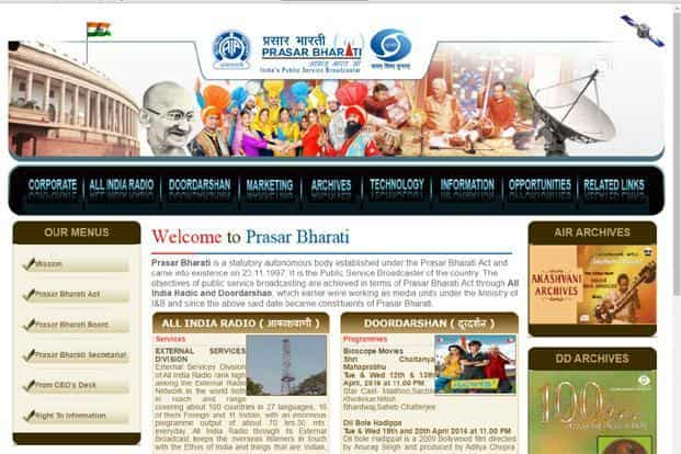 Prasar Bharati includes All India Radio (AIR) and Doordarshan. AIR's home service includes 415 stations located across the nation.