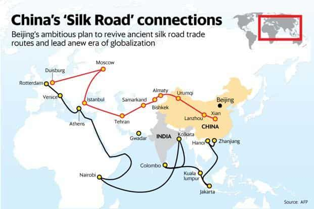 Image result for obor china