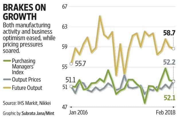 Several macro headwinds, such as the prospect of higher inflation, rising bond yields and a looser fiscal deficit have made their appearance in recent months.