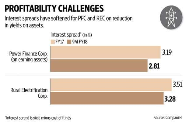 The correction deepened on renewed concerns about growth and bad loans. Graphic: Naveen Kumar Saini/Mint