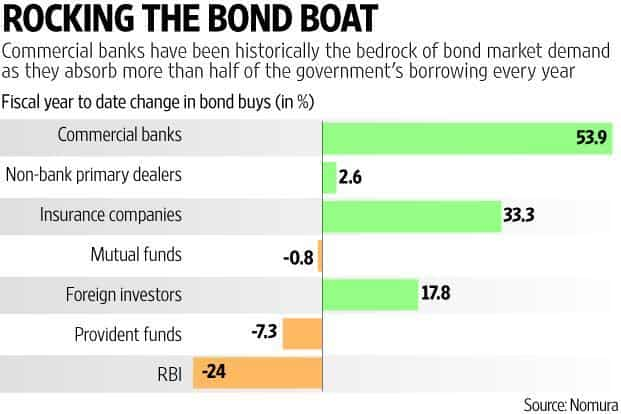what are basis points in bonds