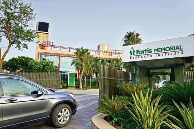 Could Fortis have had a different story today if someone had attempted a hostile takeover, say, in December 2015, when the shareholding of the promoters dropped to about 18%?
