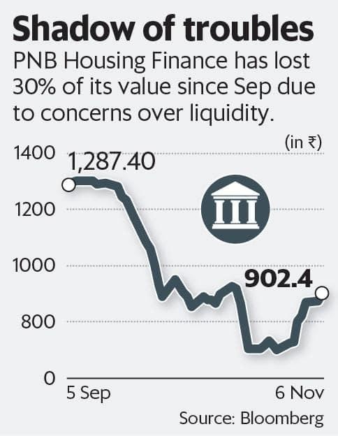 Graphic: Naveen Kumar Saini/Mint